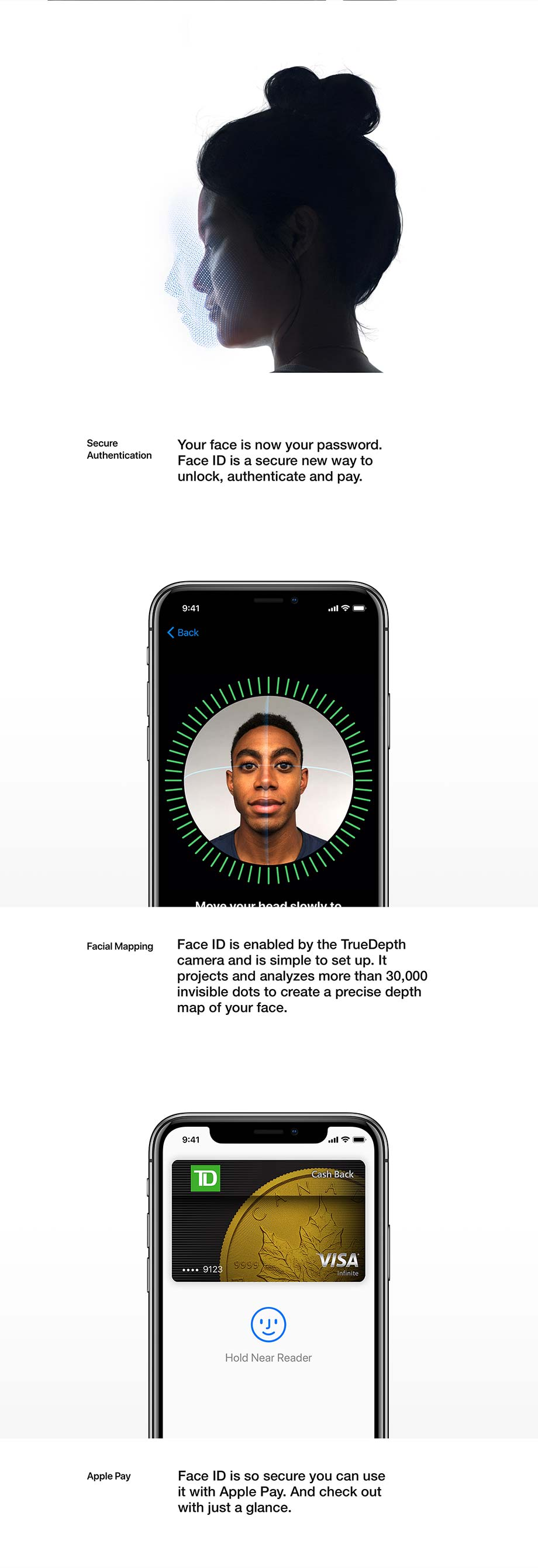 Secure Authentication, Facial Mapping, Apple Pay