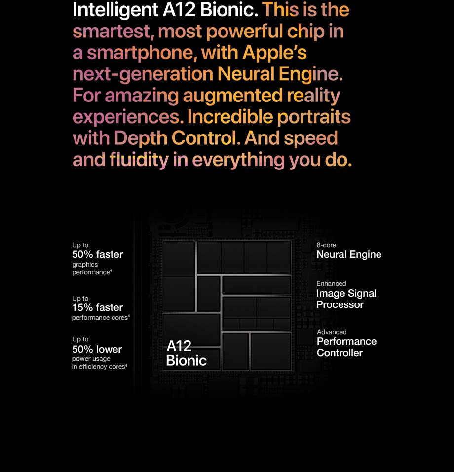 This is the smartest, most powerful chip in a smartphone, with our next-generation Neural Engine