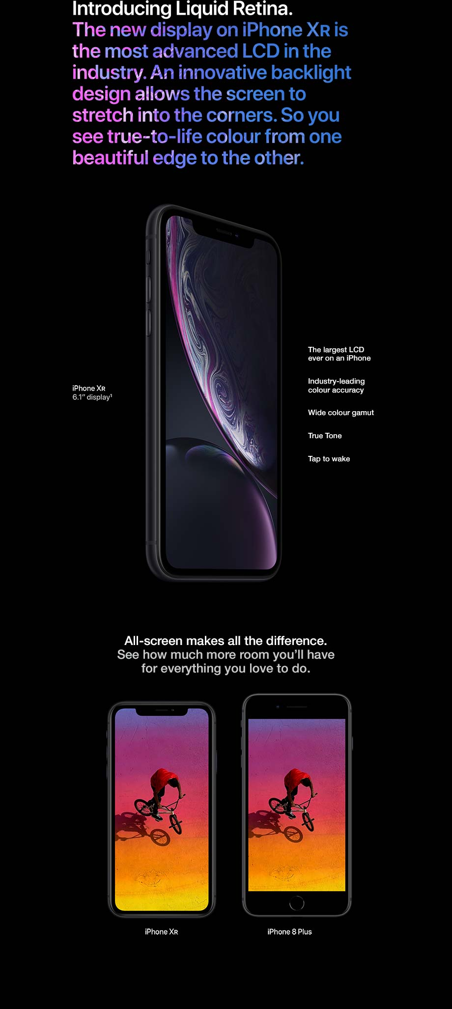Display - Introducing Liquid Retina