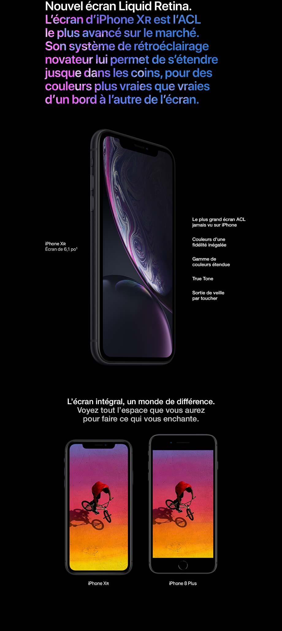 L'écran d'iPhone XR est l'ACL le plus avancé sur le marché