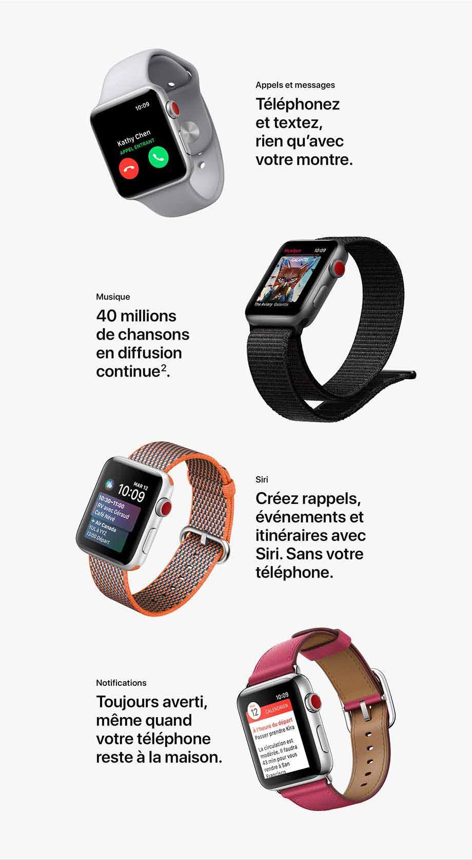 Appels et messages, Musique, Siri, Notifications
