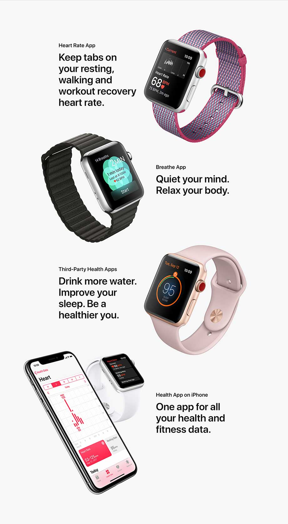 Heart Rate App, Breathe App, Third-Party Health Apps, Health App on iPhone