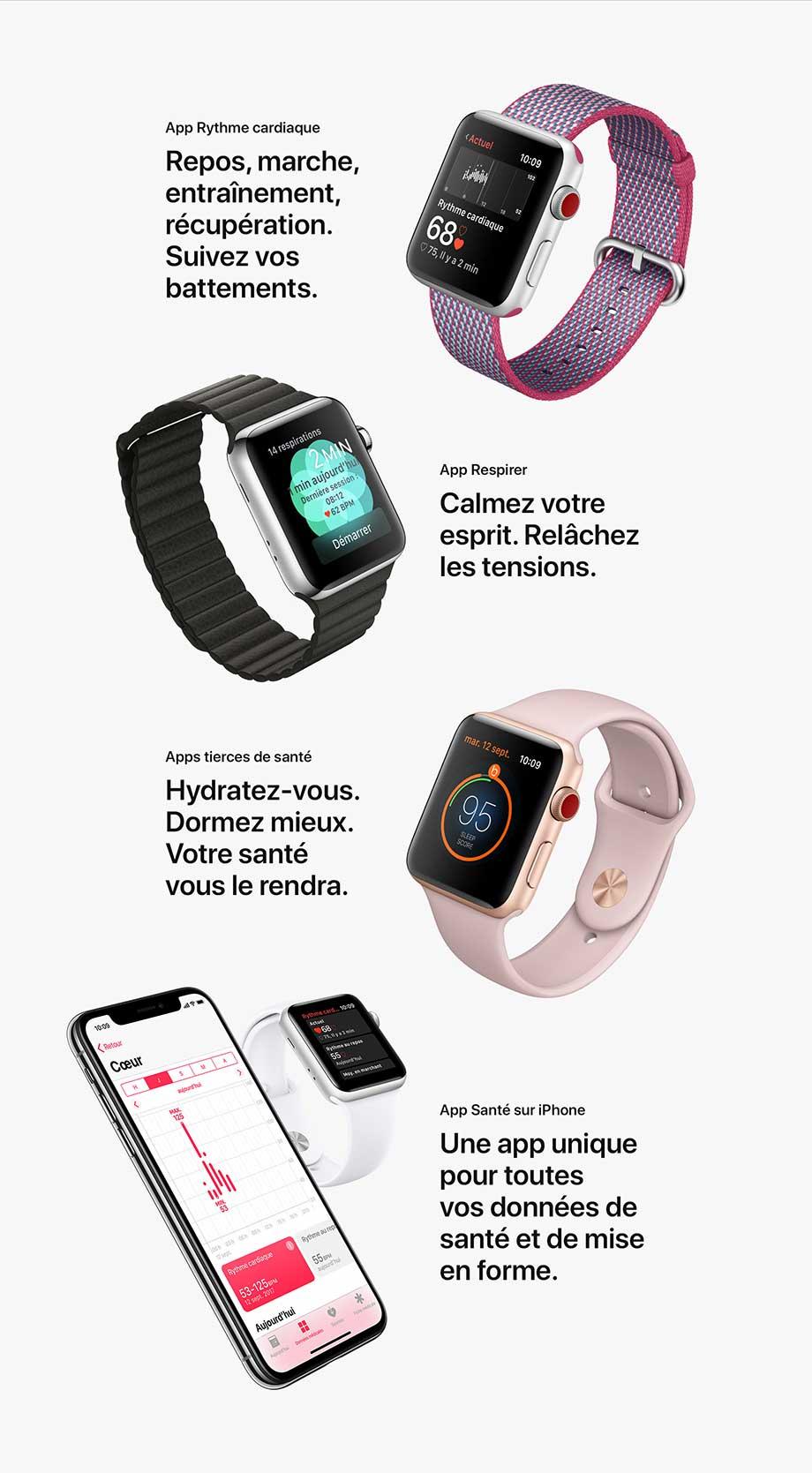 App Rythme cardiaque, App Respirer, Apps tierces de santé, App Santé sur iPhone