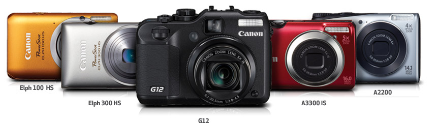 Canon Powershot: The best digital cameras for beginners and experts