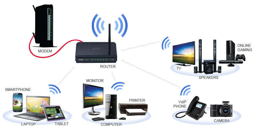 Wireless Internet Service Provider >> Networking Buying Guide - Best Buy Canada