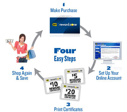 If the value of the certificate is $5 to $, you may redeem it immediately through 11/10/17 at participating Best Buy stores (not valid online). If it's worth , Reward Zone points (= $5, in Reward Zone certificates), you'll need to call the toll-free number printed on your receipt by 11/16/